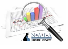 NAIA Shelter Project Purebred Study